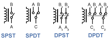 see saw switch dpdt wiring diagram dpdt wiring diagram